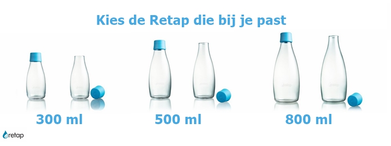 Retap bedrukken waterfles, retap bottle bedrukt, retap waterfles met logo, duurzame waterfles